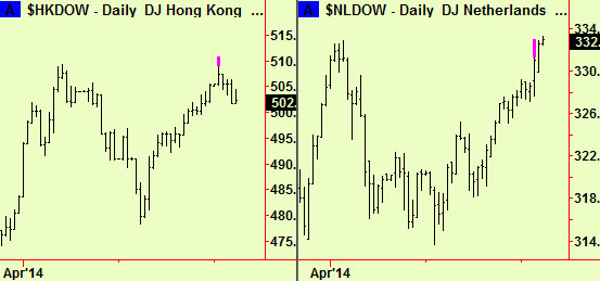 HK and Holland top exts