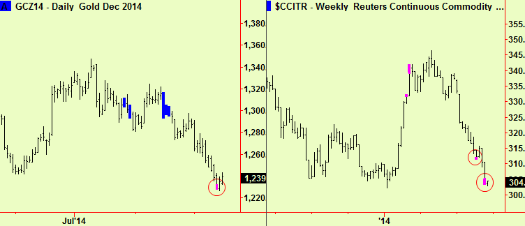 Gold and comm ext