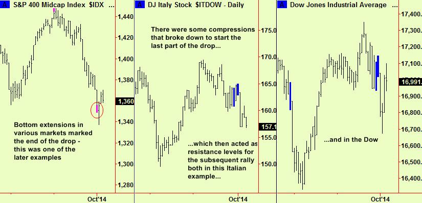 Midcap bottom ext& two compressions