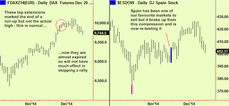 Dax and Spain