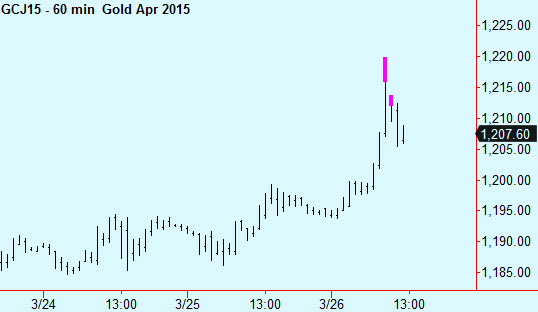 Gold 60 minute top
