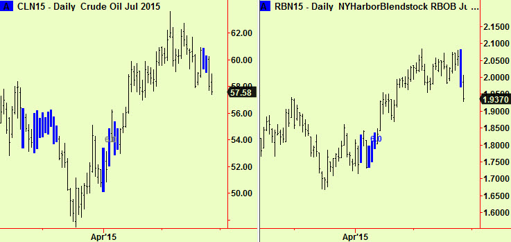 Crude and Rbob compressions2