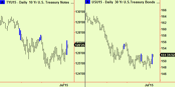 Bonds and Notes compress