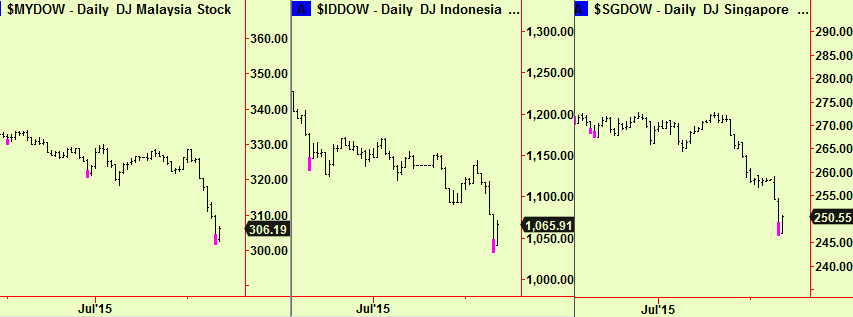 East Asia bottom ext