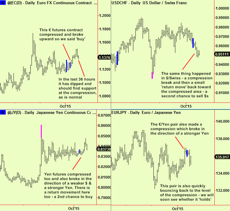 Currency comps