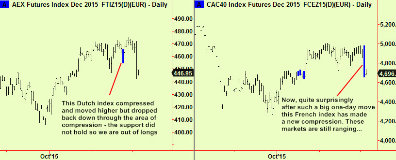 AEX & CAC comps