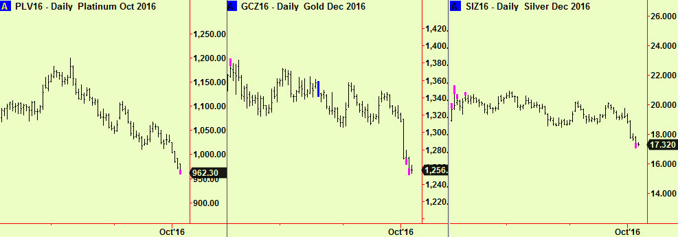 plat-gold-silver-exts
