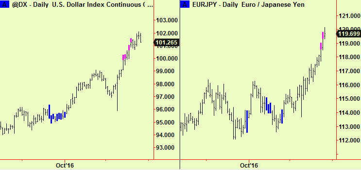 index-and-yen-euro-exts