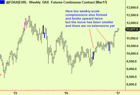 dax-wkly-comps