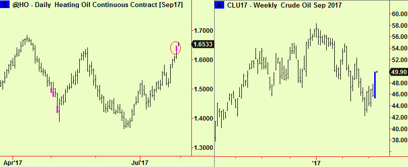 Heating oil dly top, Crude wkly comp