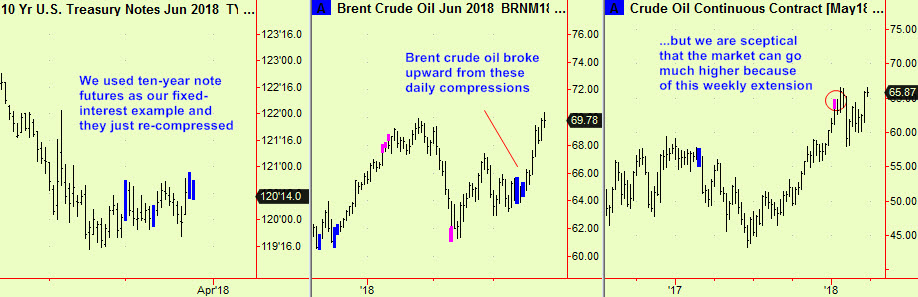 Notes and crude update
