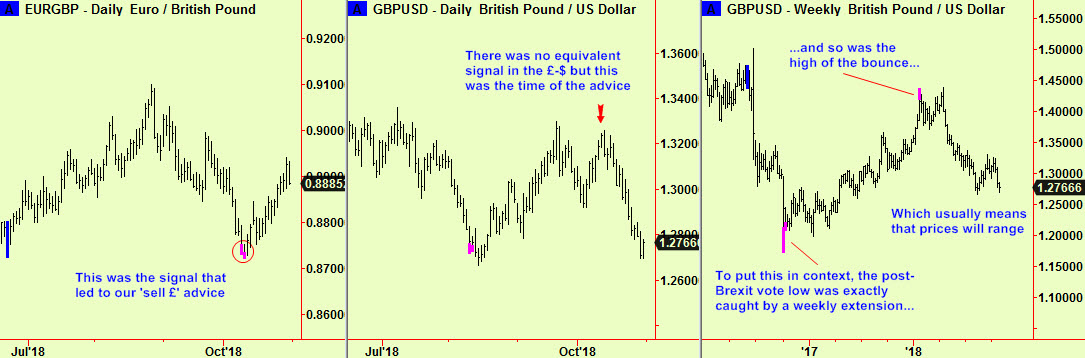 £-€, cable dly, wkly