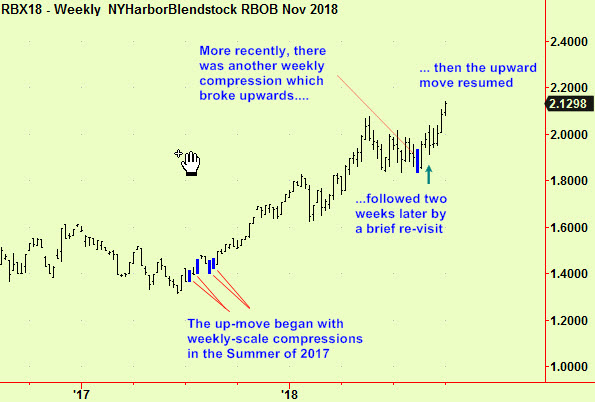 Rbob weekly comps