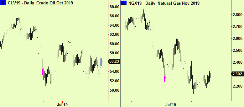 Crude and Nat Gas comps