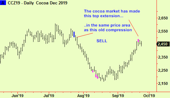 Cocoa ext and comp