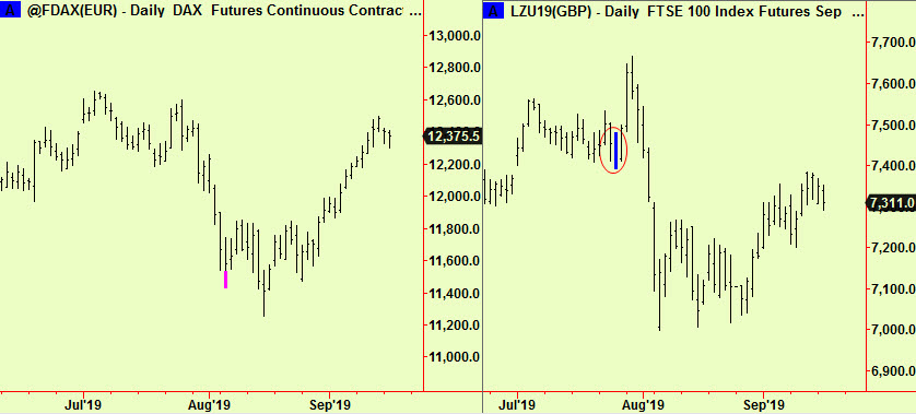 Dax summ and FTSE comp