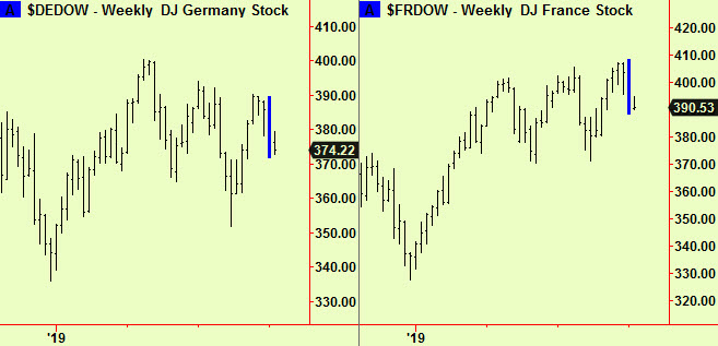 Ger, Fr wkly comps