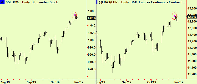 Swede & Dax top exts