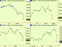 Some bottom extensions appear in equities