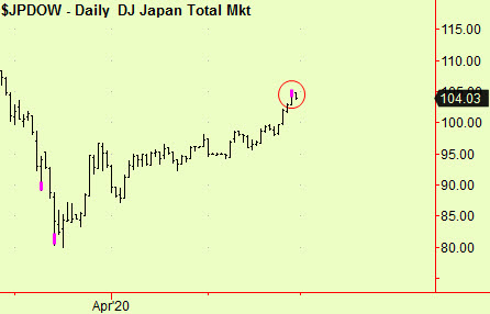Japan dly top ext