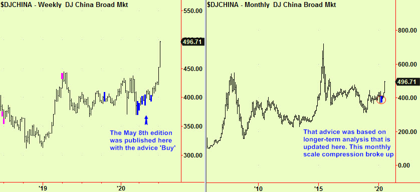 China wkly, mnthly comp update
