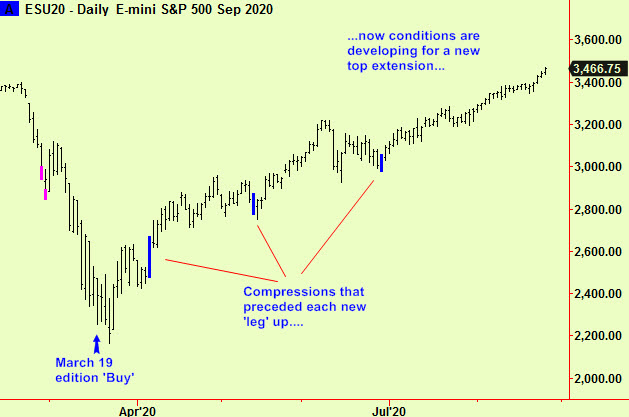 S&P summry into top ext