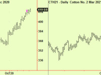 Commodities update and a short remark on stocks