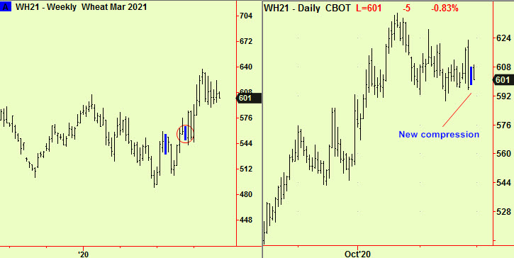 Wheat wkly, dly comps