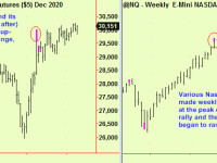 Copper extends, € too. Nat Gas, Gold & Equity updates